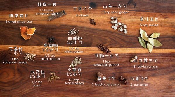 Chinese Thirteen Spices Crayfish Recipe Step1